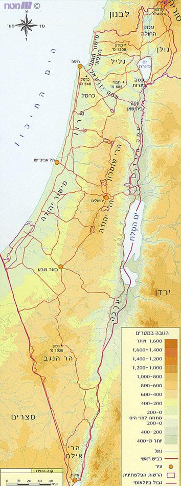ישראל – פיזית
